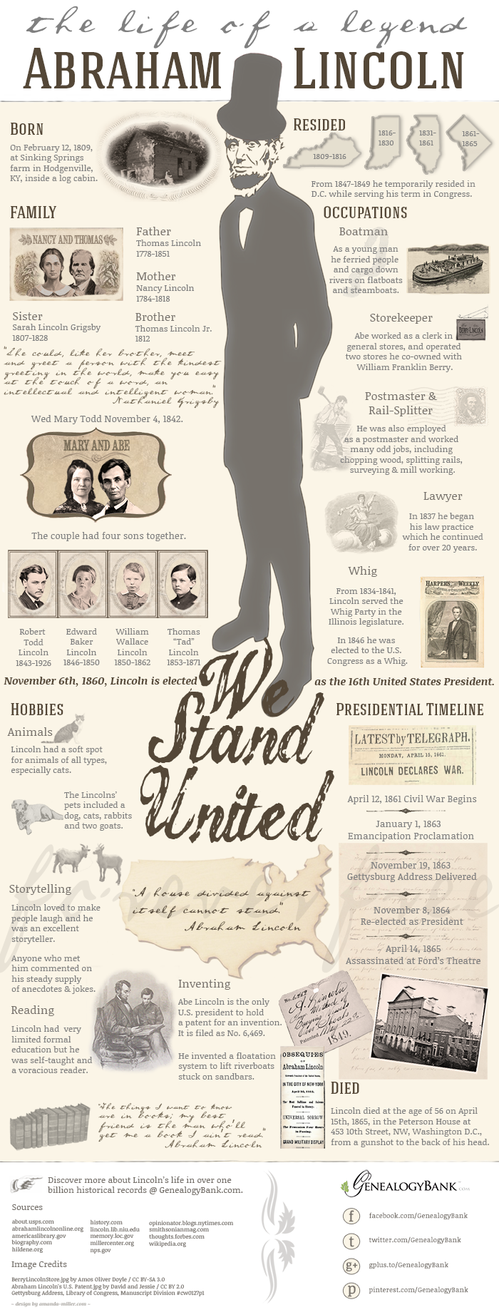 the life of a legend president abraham lincoln infographic get he is political sorry their s be not have a money but their s future could have my satisfastion is who care i believe