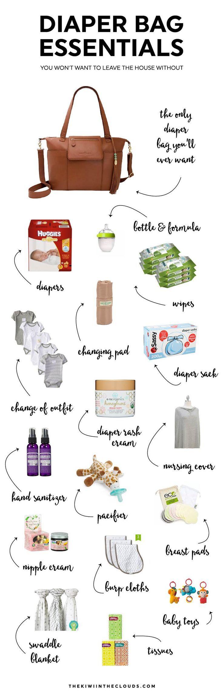 Newborn Baby Essentials Checklist New Registry