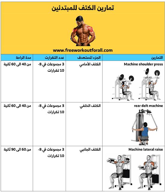 تمارين الكتف للمبتدئين Workout For Beginners Shoulder Workout Workout