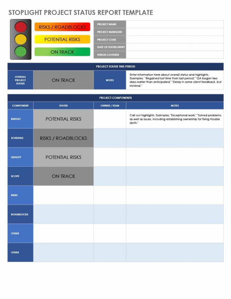 Free Project Ment Templates Word Status Report Templately