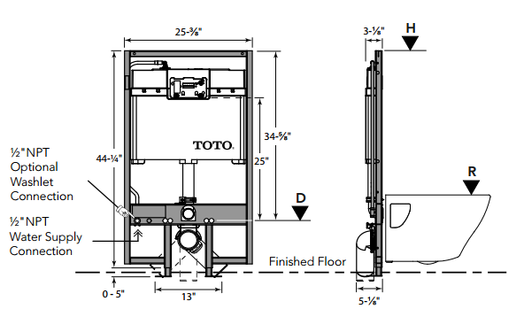 Plumbing How Do I Install An In Wall Tank Wall Hung Toilet With The Stack In The Way Home Improvement St Wall Hung Toilet Plumbing Installation Plumbing