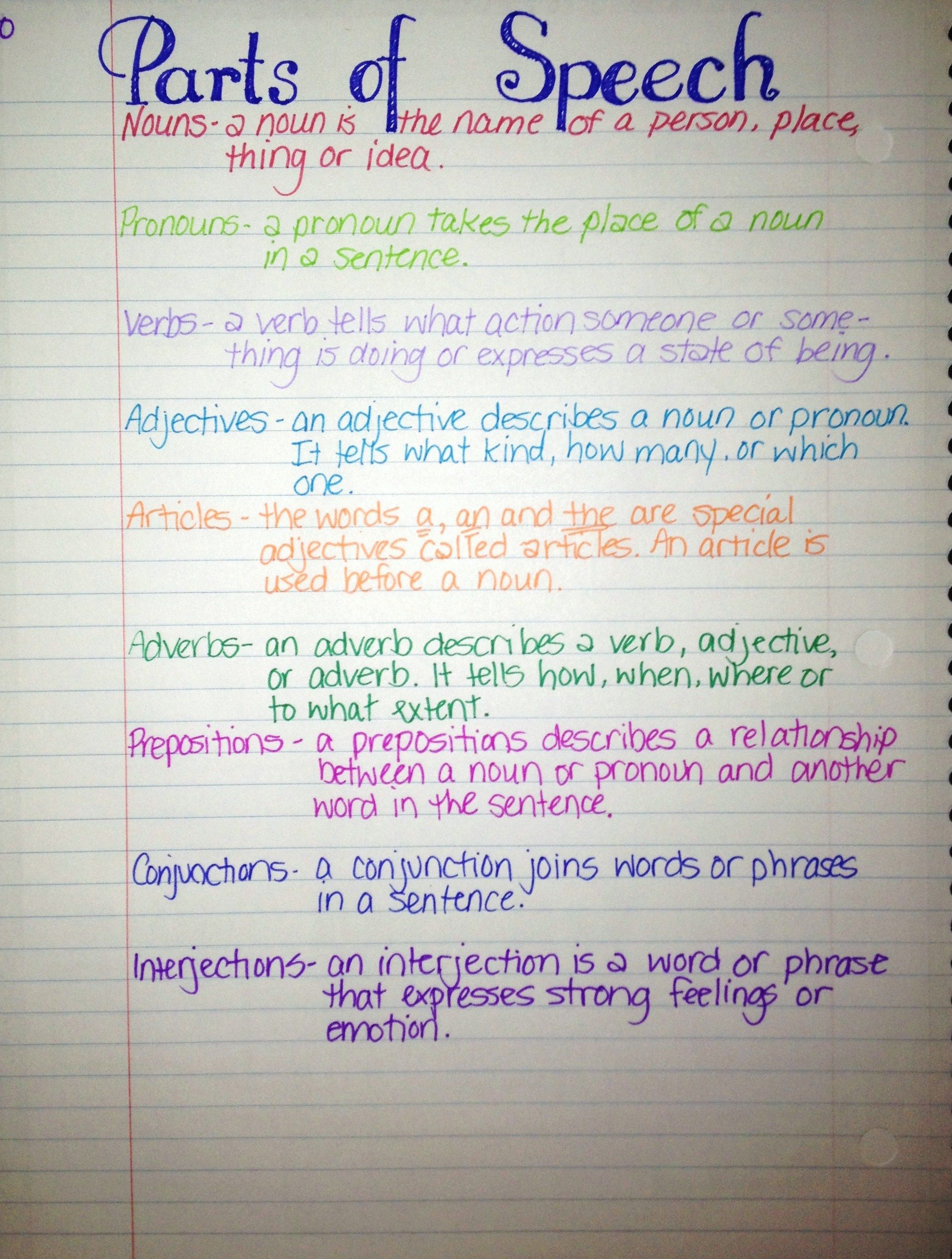 Parts Of Speech Terms And Definitions Cute To Put In The