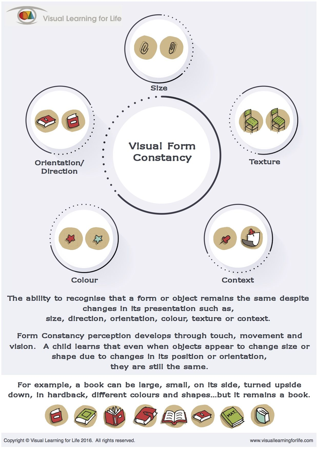 Form Constancy