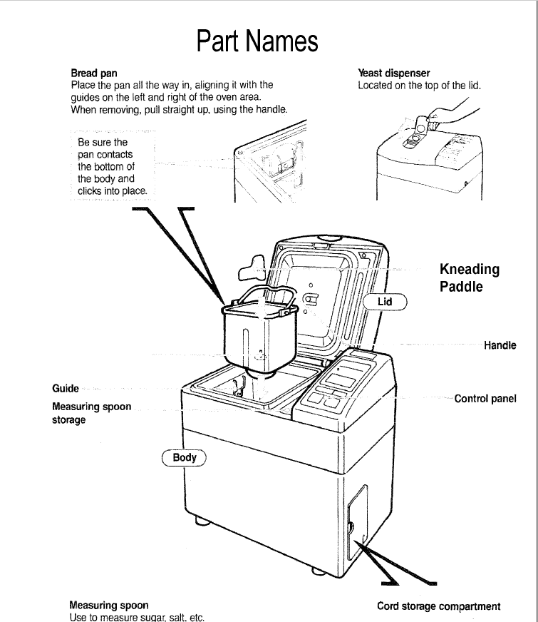 Download Free Panasonic Bread Bakery Breadmaker Parts Model Sdbt55p Instruction Manual In 2020 Bread Maker Manual Instruction