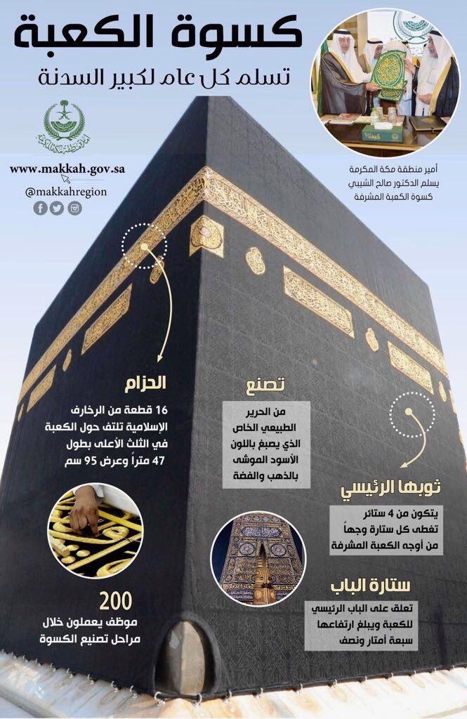 Pin On Islam Haj Omra