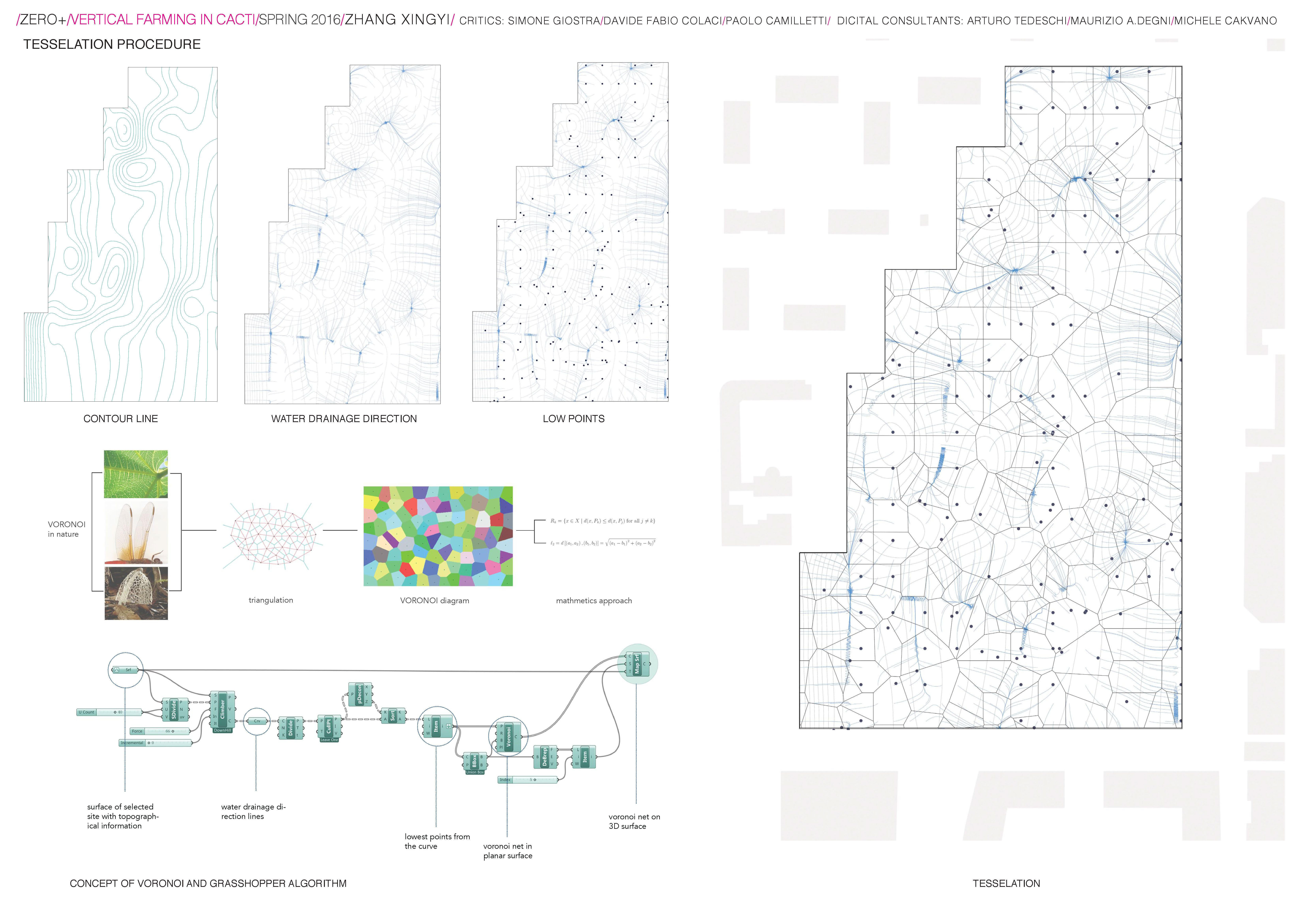 FINALXINGYIjpg FEW Zero Other Boards - Xingyi map