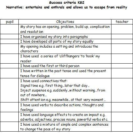 success criteria for writing a play script ks2 maths
