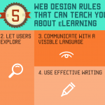 Web design professionals have studies, researched and honed their craft, and have developed some basic web design principles that lead to effective websites. And that information is useful in eLearning too.