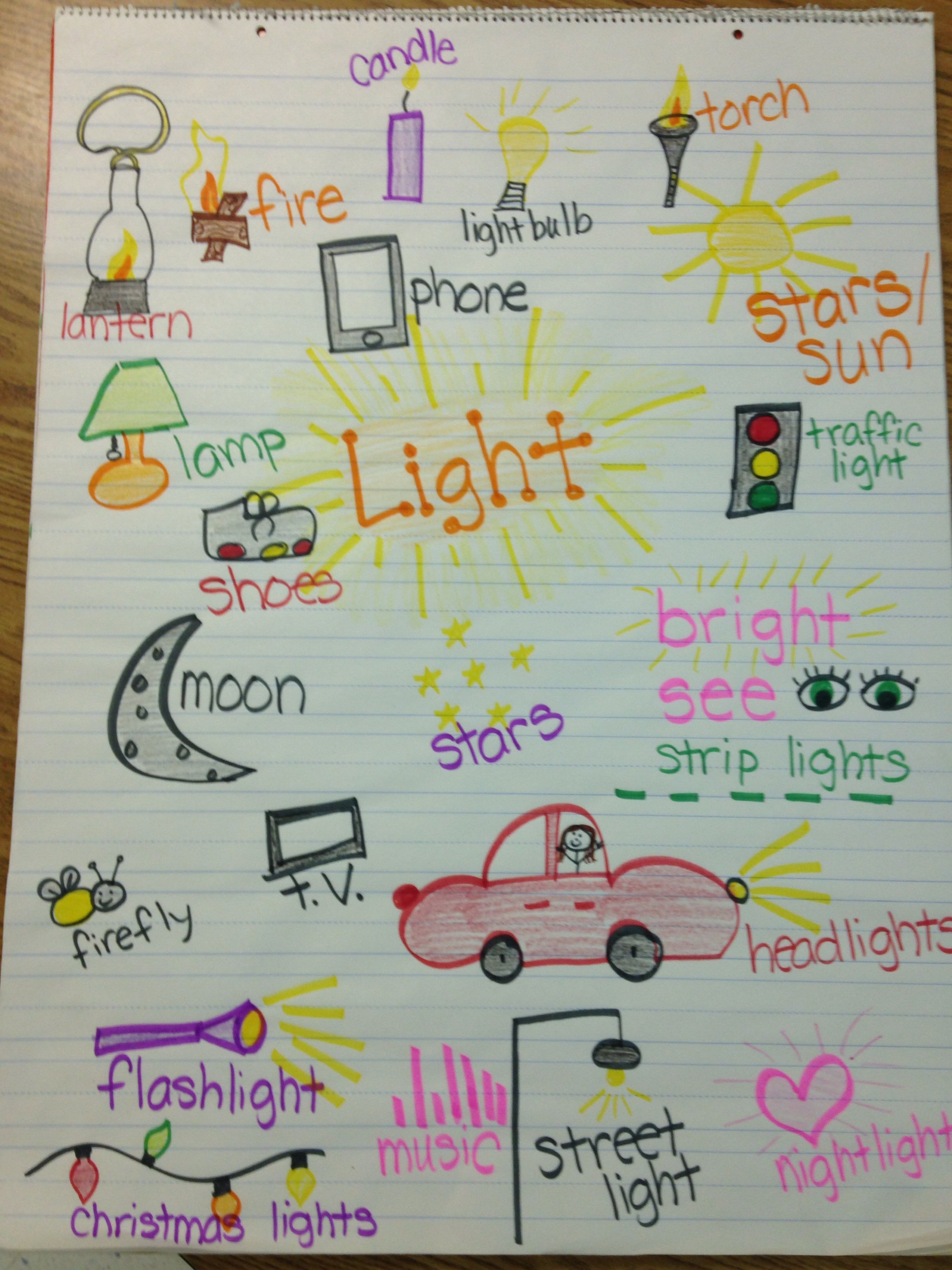 Light Energy Students Came Up With All Light Sources