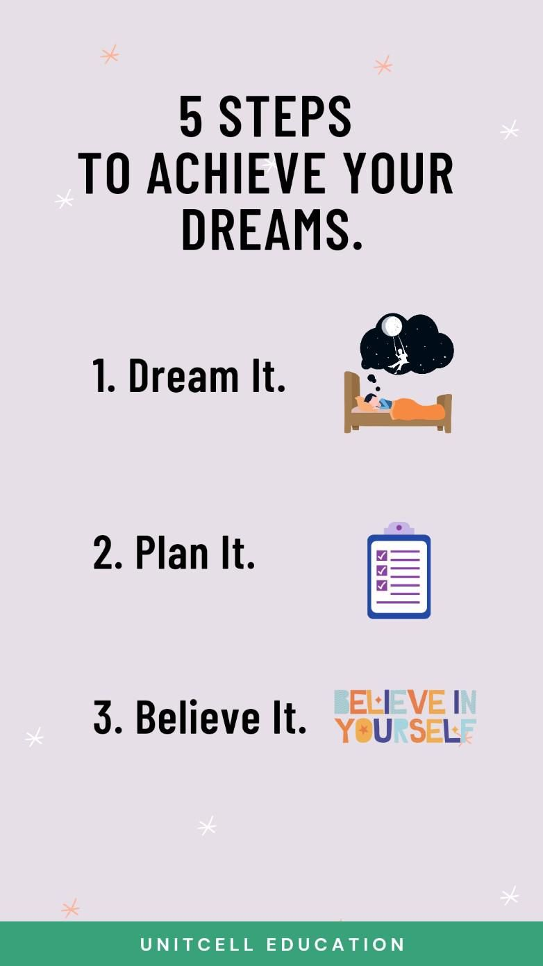 5 Steps to achieve your dreams.
