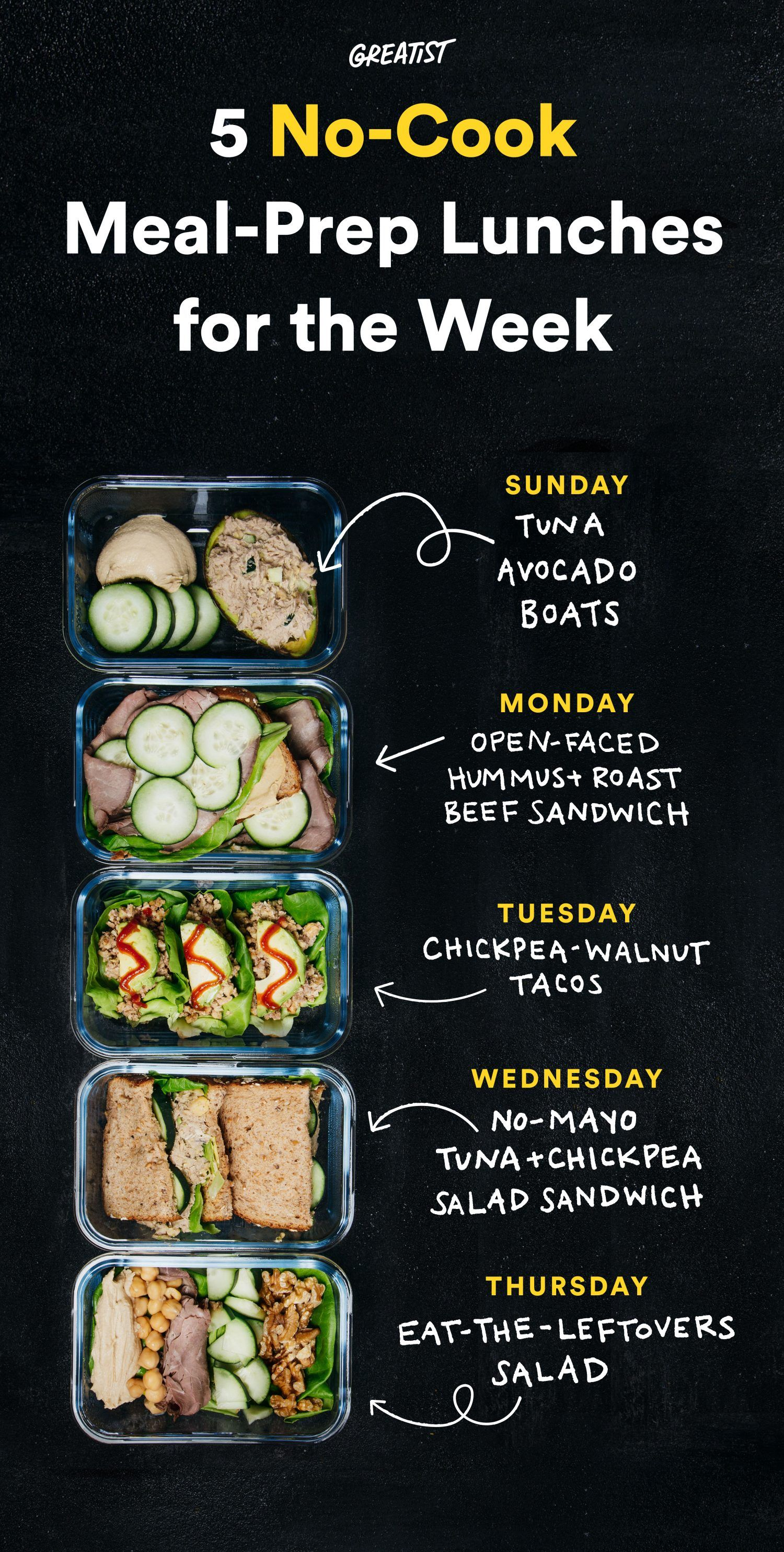 8 ingredients 5 meals no cooking required meal prep pinterest you dont have to stir a single pot preheat an oven or even turn on the stove greatist usapulses partner httpsgreatisteatno cook meal prep forumfinder Images