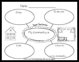 Community Web: Can be used for student to brainstorm and
