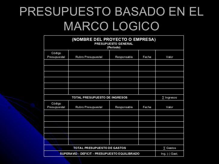 PRESUPUESTO BASADO EN EL MARCO LOGICO (NOMBRE DEL PROYECTO O EMPRESA ...