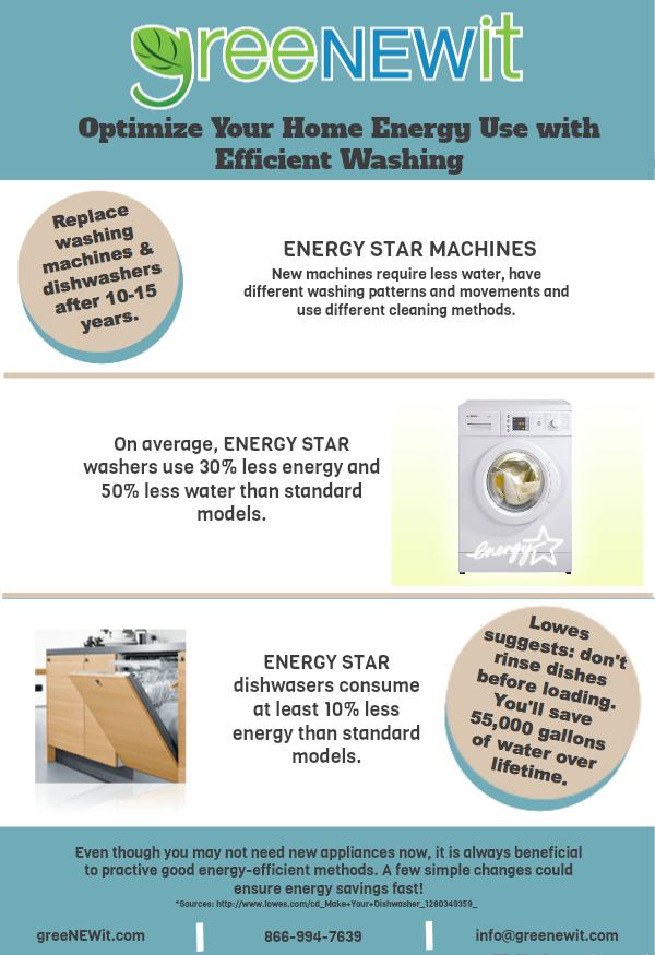 Practical Energy Efficiency Optimization