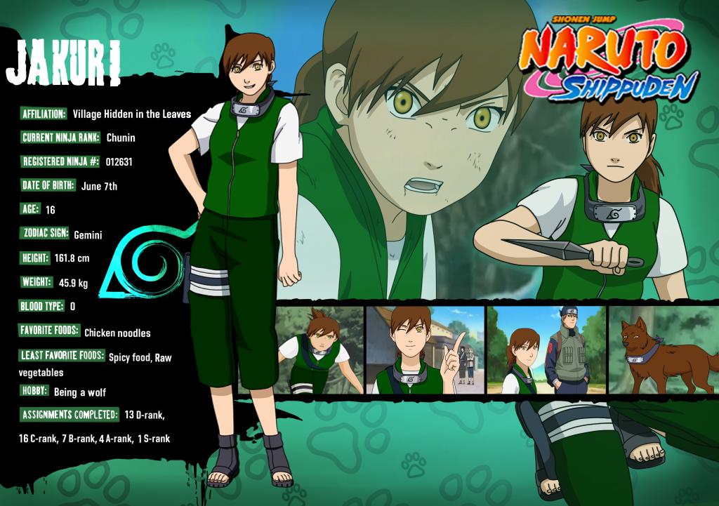 Naruto Characters Profiles