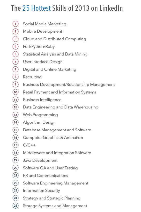 job skill list