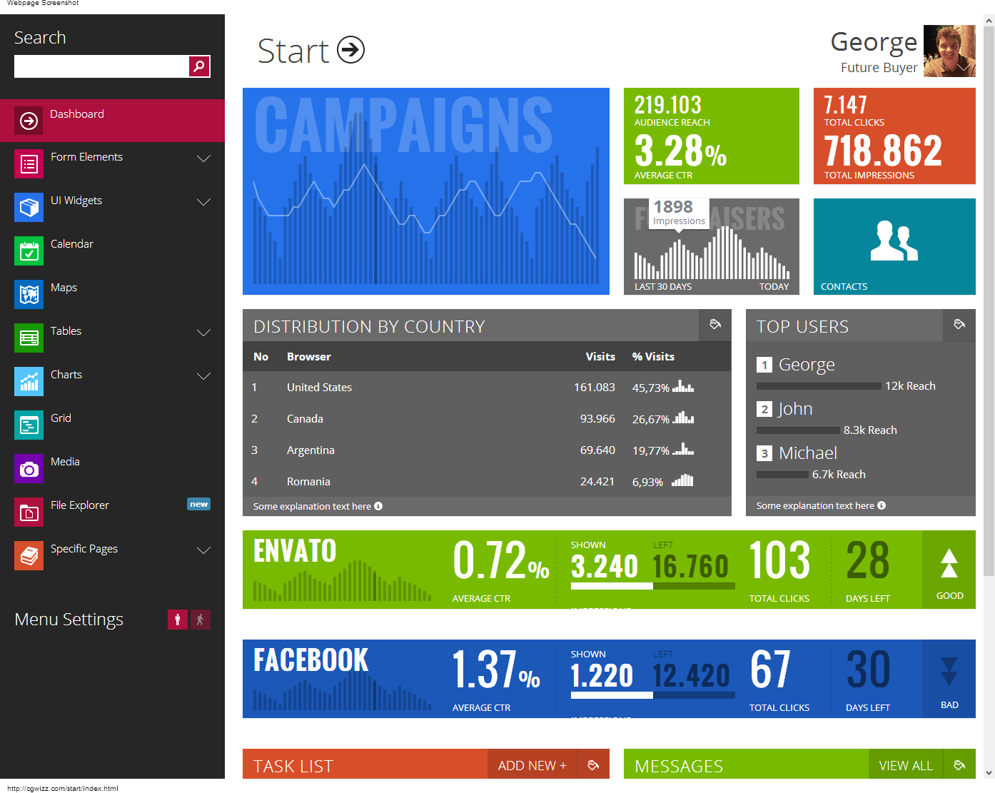 Start - Metro UI Responsive Admin Template   Dashboards   Pinterest ...