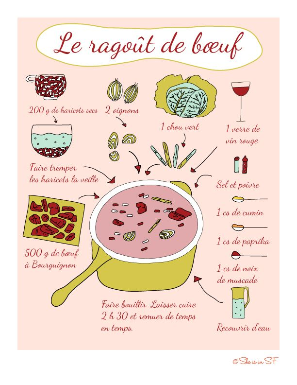 la recette illustr e du rago t de boeuf en fran ais french learning french food food in. Black Bedroom Furniture Sets. Home Design Ideas