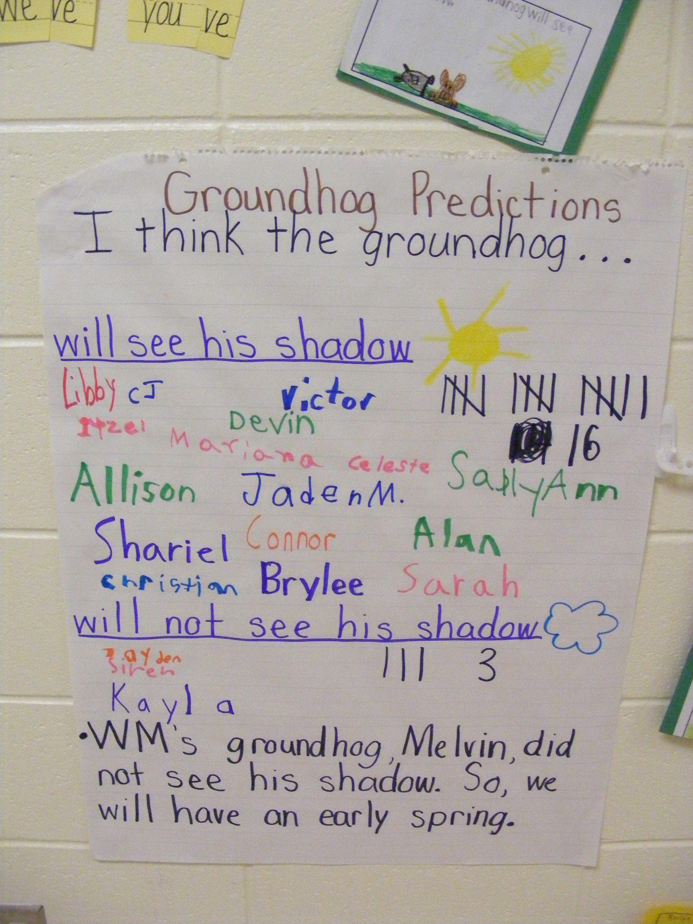 Groundhog Prediction Chart