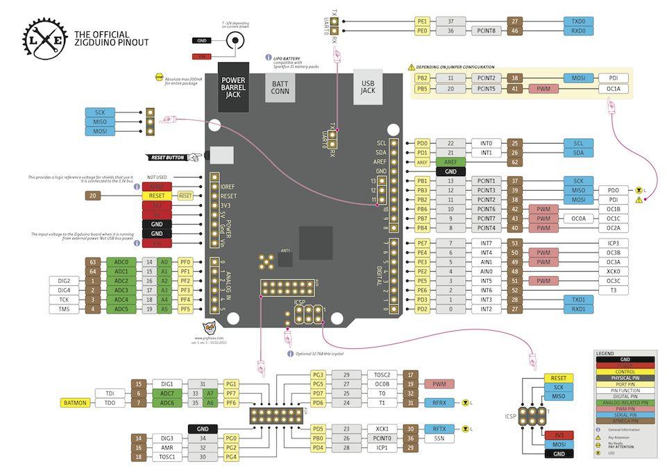 zigduino arduino \u0026 raspberry pi pinterest arduino, diagram andzigduino flickr photo sharing! arduino, diagram, raspberry, raspberries