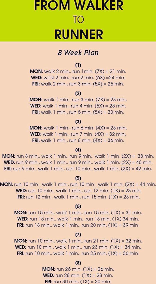 #anfängt #Fitness #Gesundheit #Gewichtsverlust #laufen #man #Walker #Wie Wie man anfängt zu laufen F...