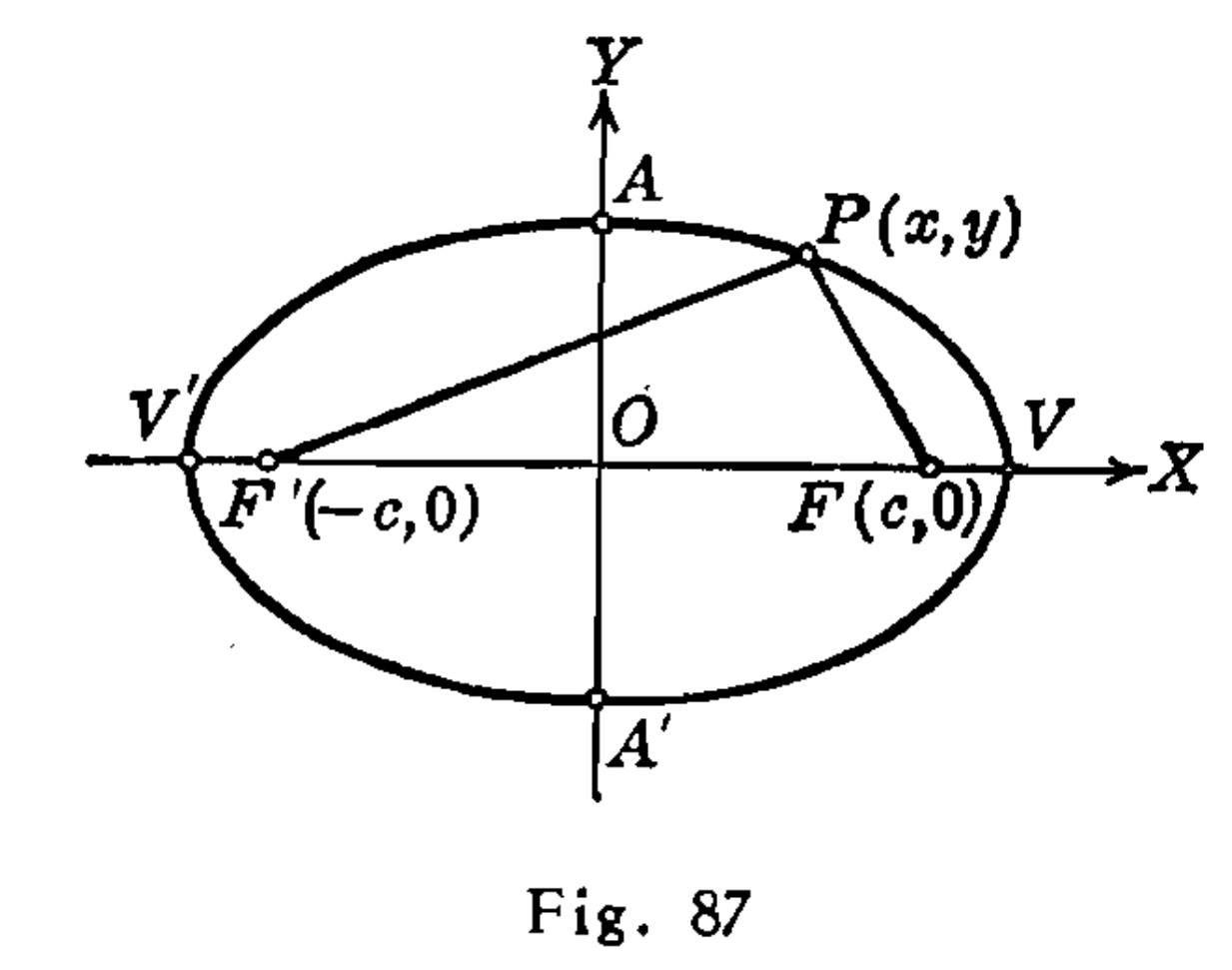 El único Caso Especial Es Cuando El Centro De La Elipse Tiene Las Coordenadas 0 0 La Elipse