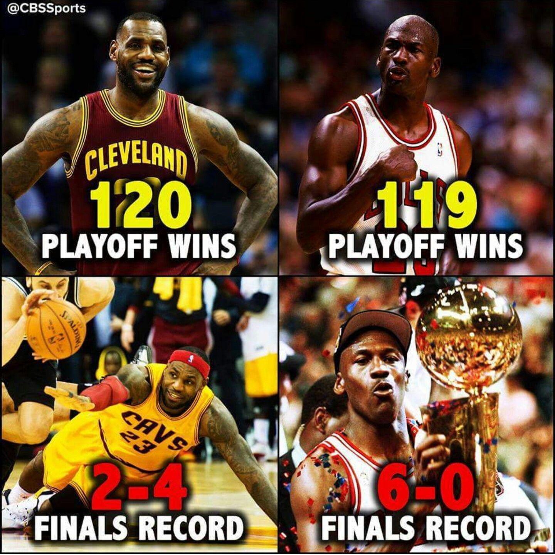 Michael Jordan #basketball funny gif #basketball funny ...