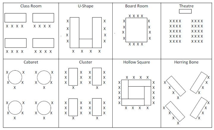 banquet table set up diagram how to wire a single pole light switch boardroom diagrams - electrical wiring