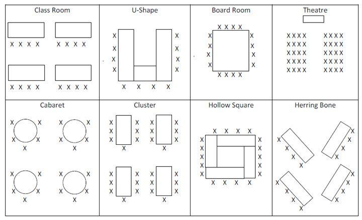28 Meeting Room Set Up Diagrams Meeting Room Set Up