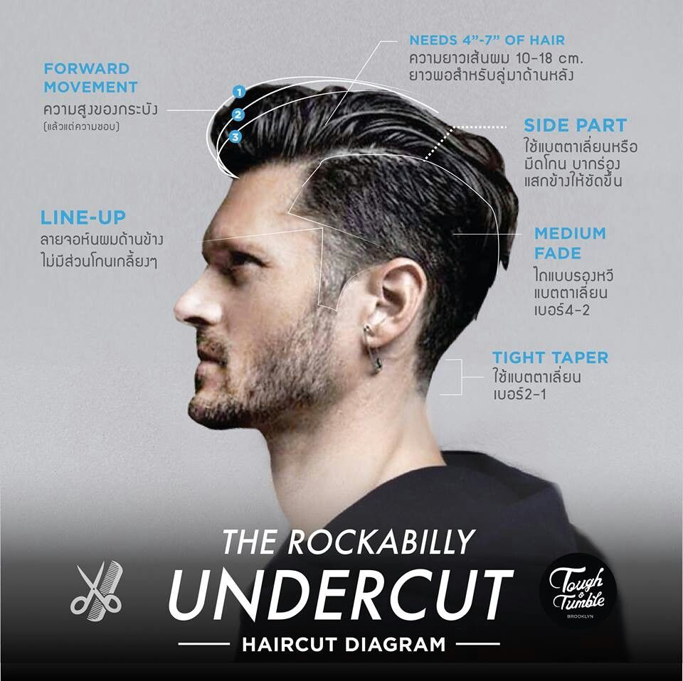 Pin by Ggu MONACOOL on  HAIR FOR MEN   Pinterest