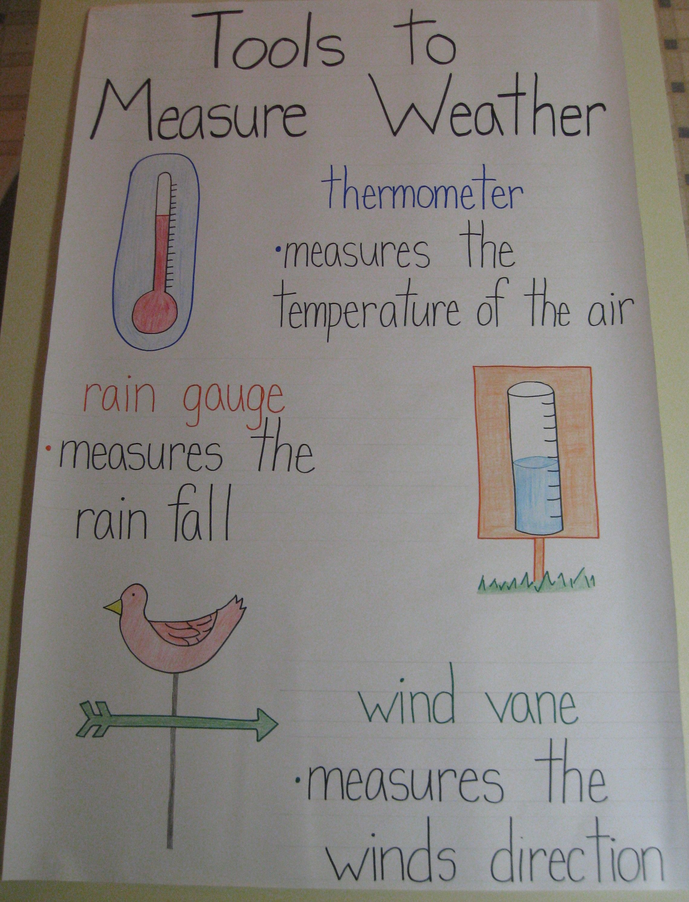 2nd Grade More About Weather