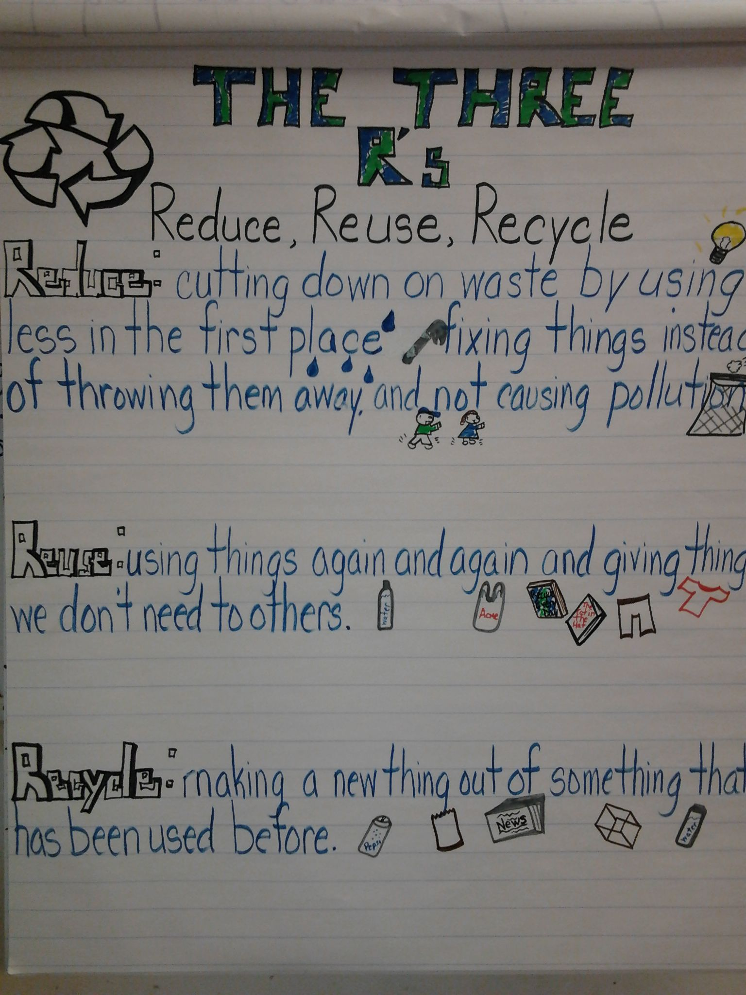 Reduce Reuse Recycle Anchor Chart Recycling Reuse