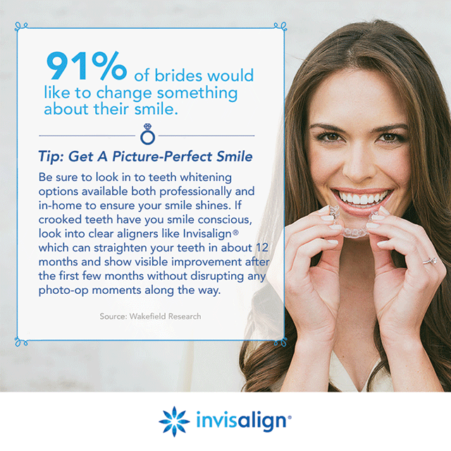 Are crooked, gapped, or crowded teeth getting in the way of