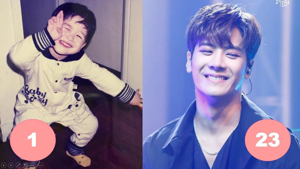 Jackson Wang Got7 Childhood From 1 To 23 Years Old Youtube Jackson Wang Got7 Jackson