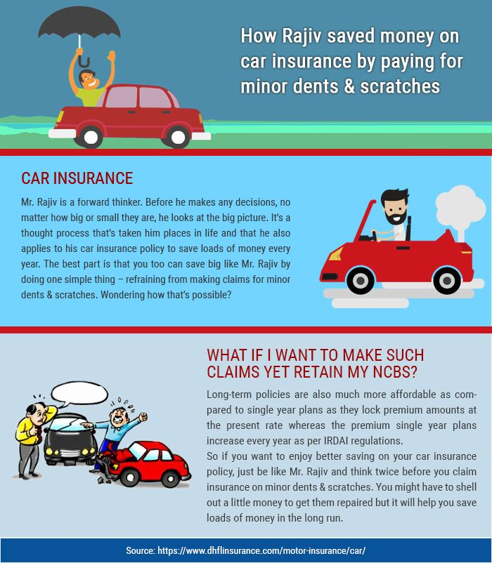 Car insurance Buy or renew car insurance online from DHFL