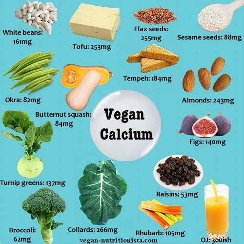 Vegan calcium sources N O U R I S H Pinterest Vegan calcium
