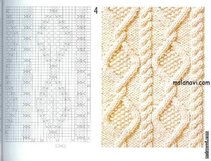 араны спицами ромбы поиск в Google схемы узоров спицами
