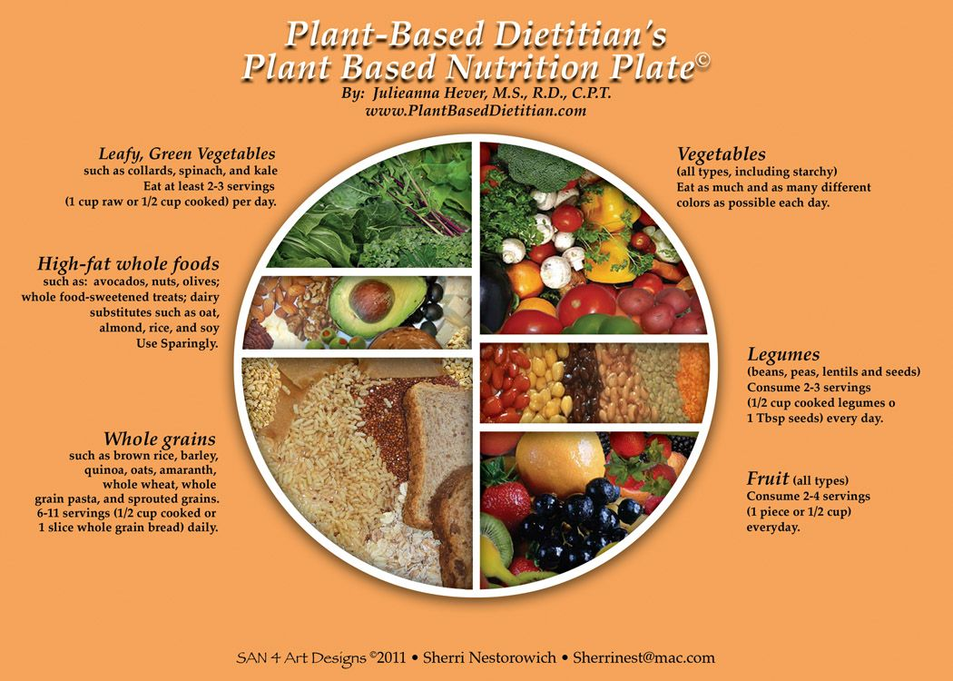 promoting a plant based diet
