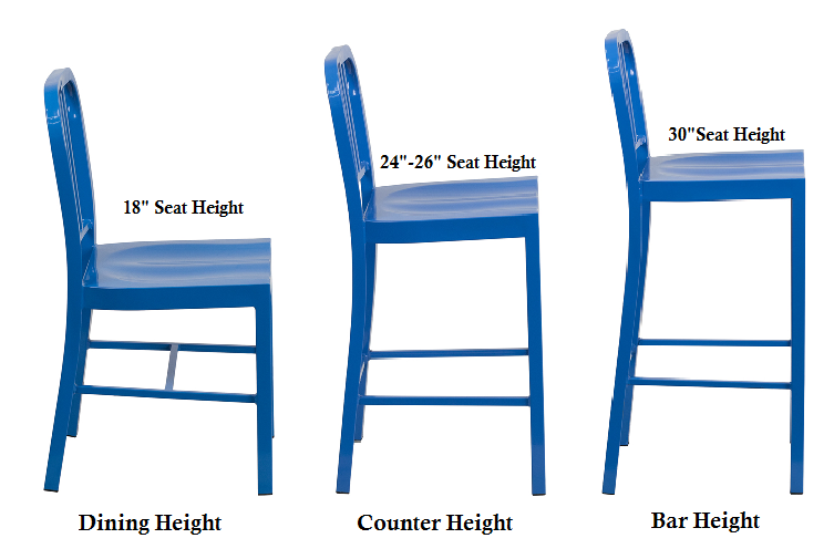 Explore Counter Height Stoolore
