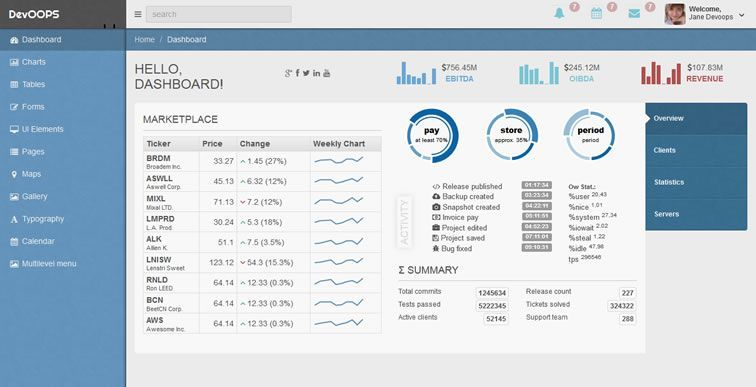 20 Free Bootstrap Admin & Dashboard Themes | Material design and ...