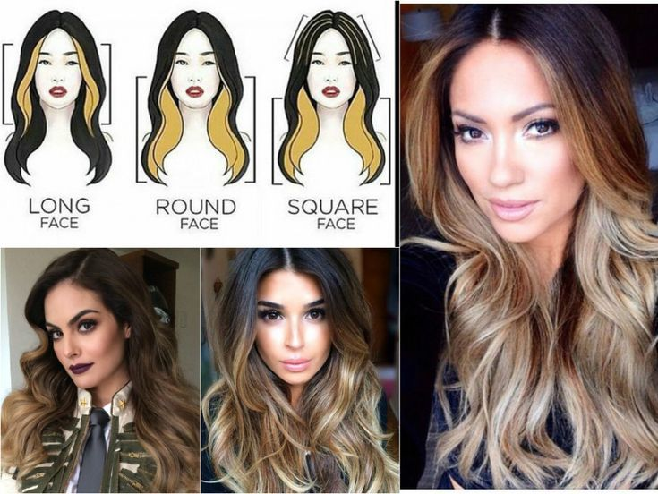 35++ Face framing highlights placement ideas in 2021