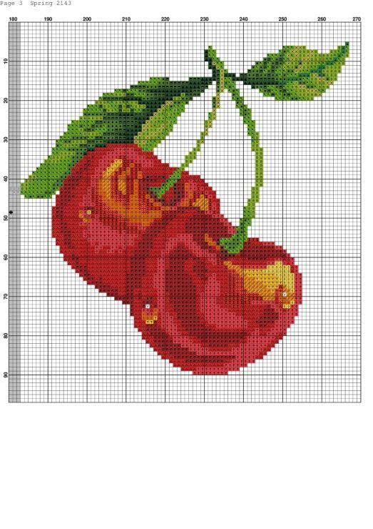 что картинка для вышивания фрукты поделитесь опытомхитрости