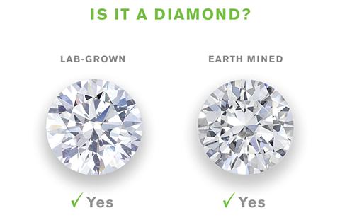 Lab Diamonds Vs Real Diamonds Lab Grown Diamonds Engagement Grown Diamond Lab Grown Diamonds