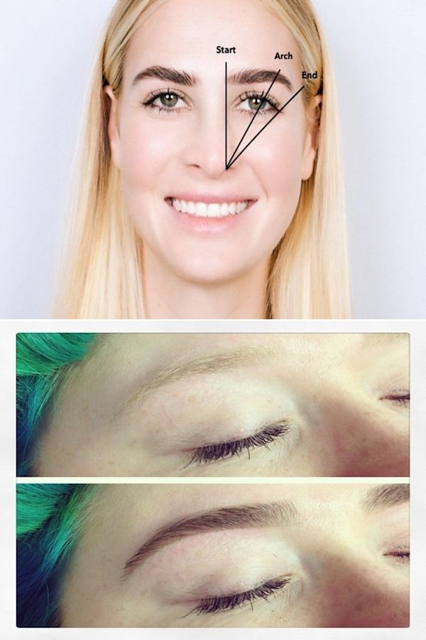 Eyebrow Places | Eyebrow Threading In | Best Way To Shape ...