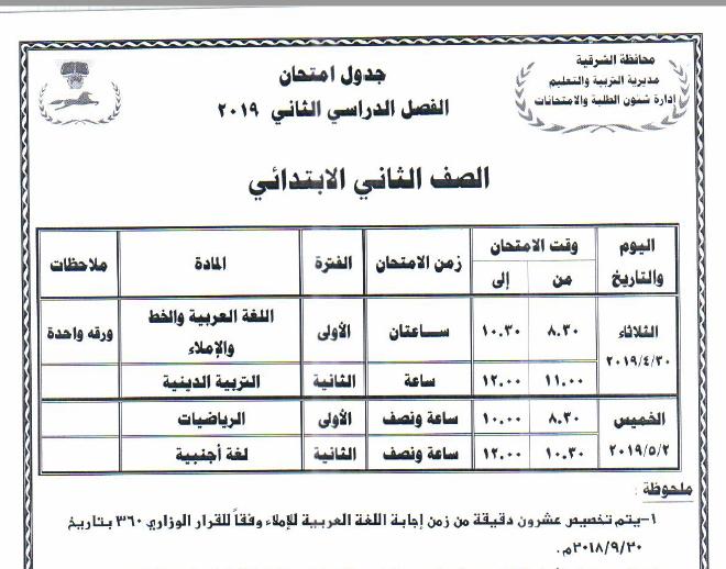 جدول مواعيد امتحانات الفصل الدراسي الثاني 2019 لمحافظة الشرقية Boarding Pass Airline