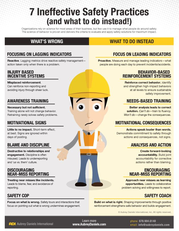 Construction Workers Health And Safety