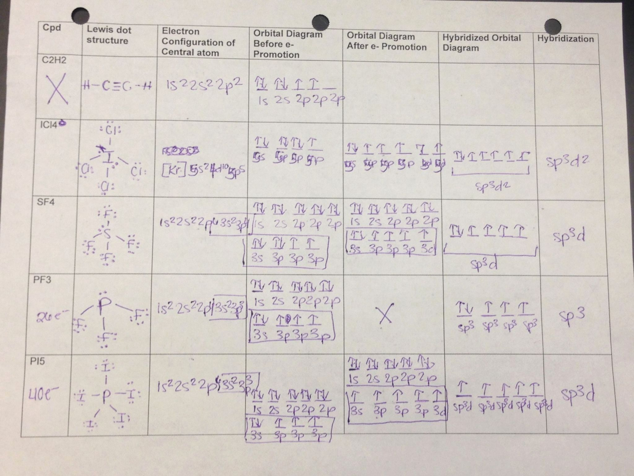Lewis Structure Worksheet With Answers Lovely Lewis Dot