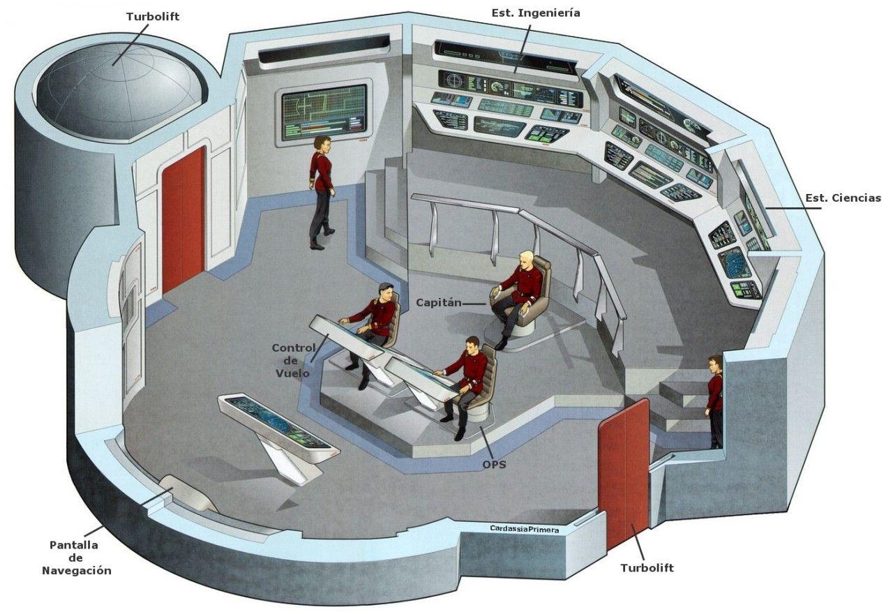 Ambassador class USS Enterprise C bridge   Star trek ships