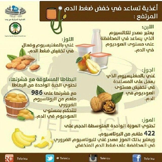 اغذية تساعد في خفض ضغط الدم المرتفع Health Food Health Diet Health