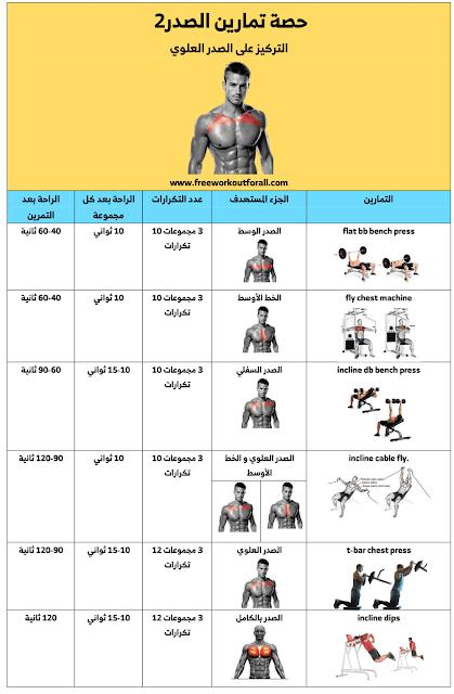 تمارين الصدر العلوي Chest Workouts Bench Press Workout